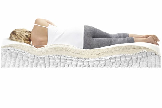 Pocket Dream 1000 Mattress