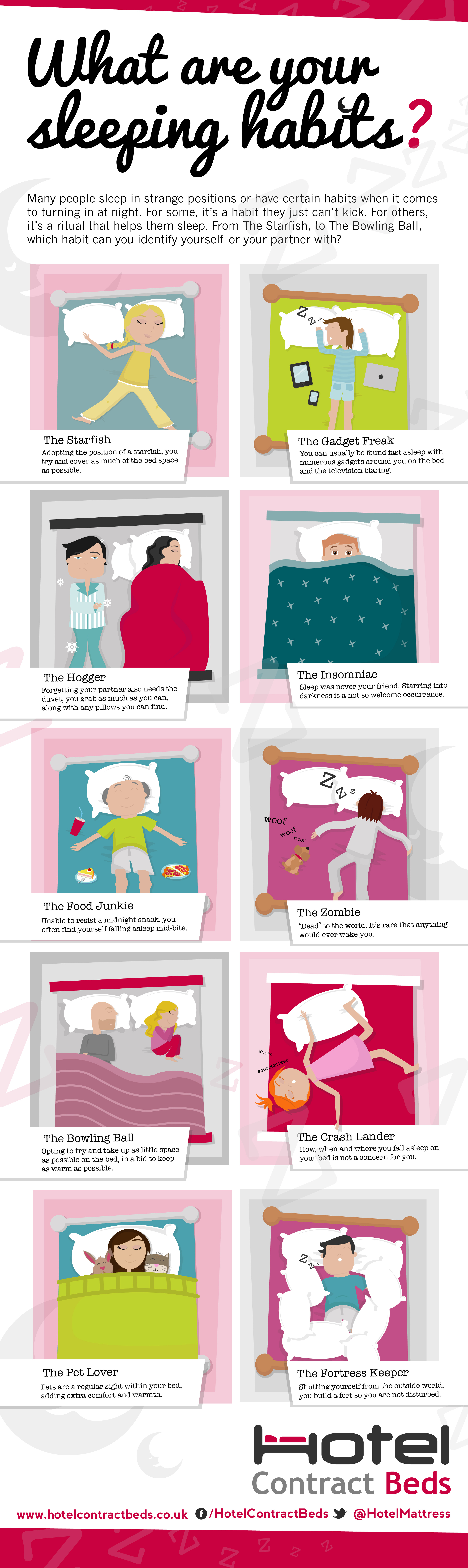 what are your sleeping habits infographic